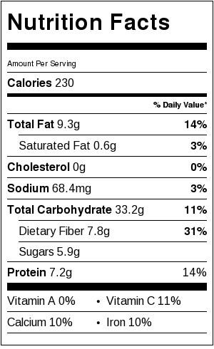Raspberry Buckwheat Breakfast Porridge - Nutrition Facts