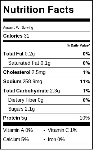Skinny Ranch Dip - Nutrtion Facts
