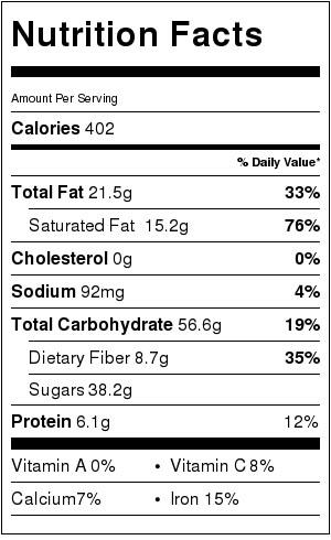 gluten-free-chocolae-cherry-dessert-bars-nutrtion-facts