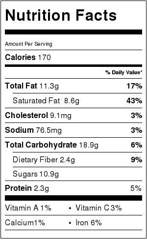 Gluten Free Chocolate Cookies - Nutrition facts
