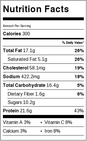 Easy Chicken Mole - Nutrition Facts