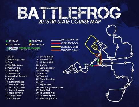 BF Course Map