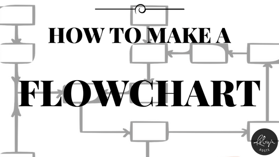 How to make a flowchart