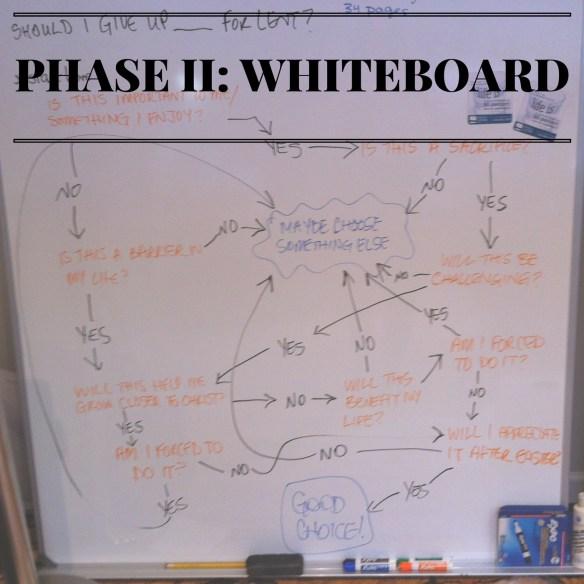 Whiteboard Flowchart
