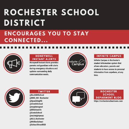 Rochester socials