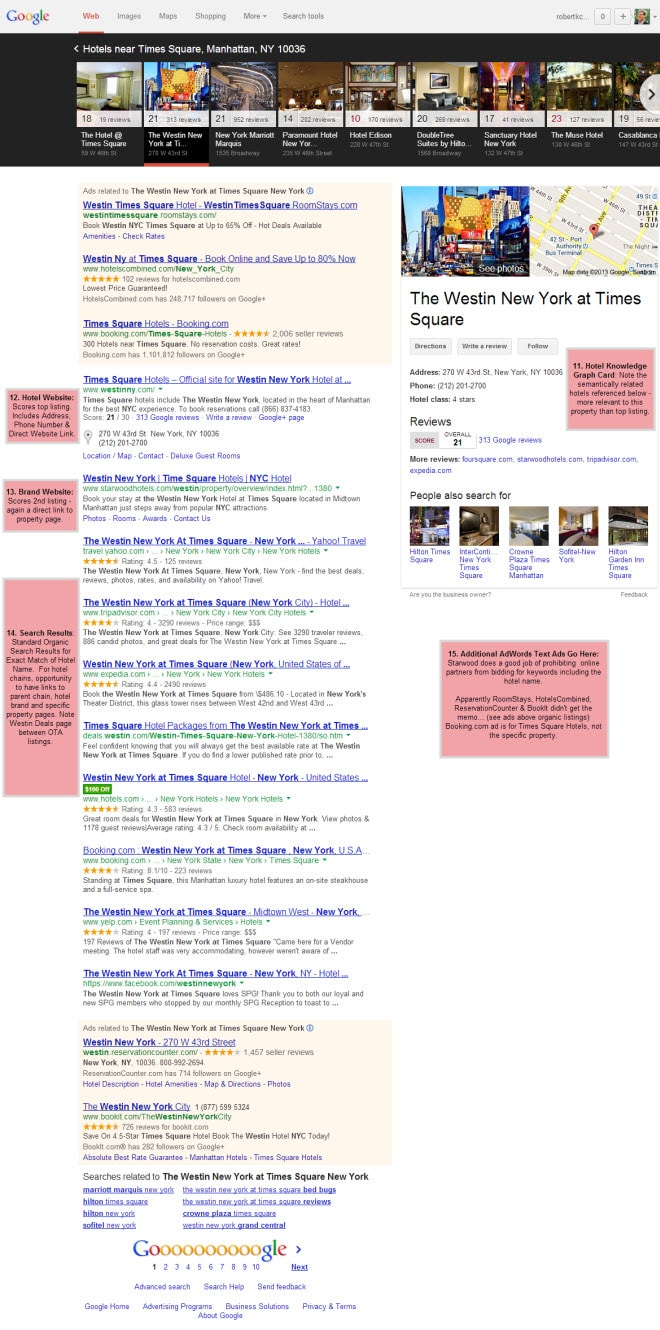 Google Hotel Property Search