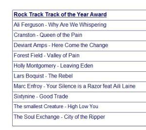 2017 rock track award