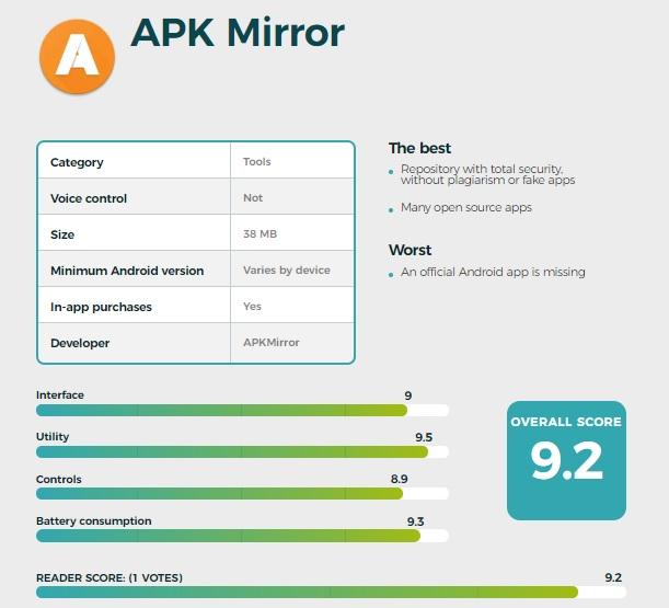 ApkMirror Download