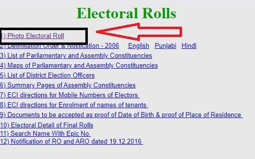 Electoral Rols