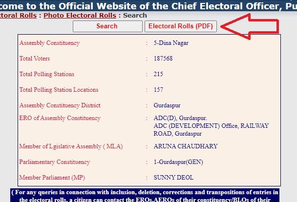 Select Electoral rolls PDF Click