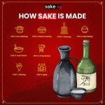 What is sake made from