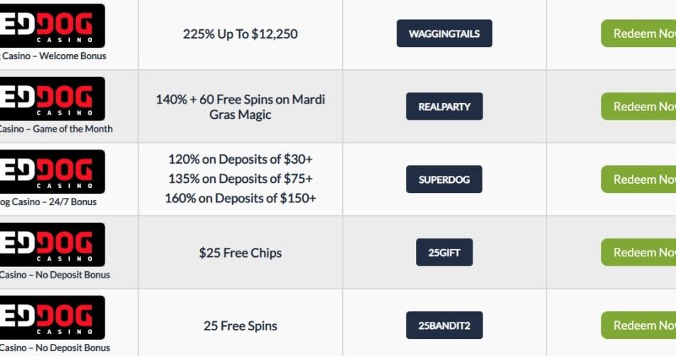 Red Dog Casino No Deposit Bonus Codes 2021