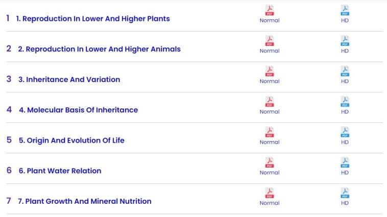 Navneet Digest Biology 12 download pdf descarga gratis pdf