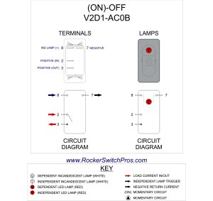 Momentary LED switch | (ON)OFF | Rocker Switch Pros