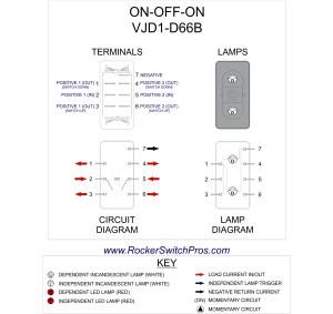 Rocker Switch | ONOFFON | DPDT | 2 dep lights
