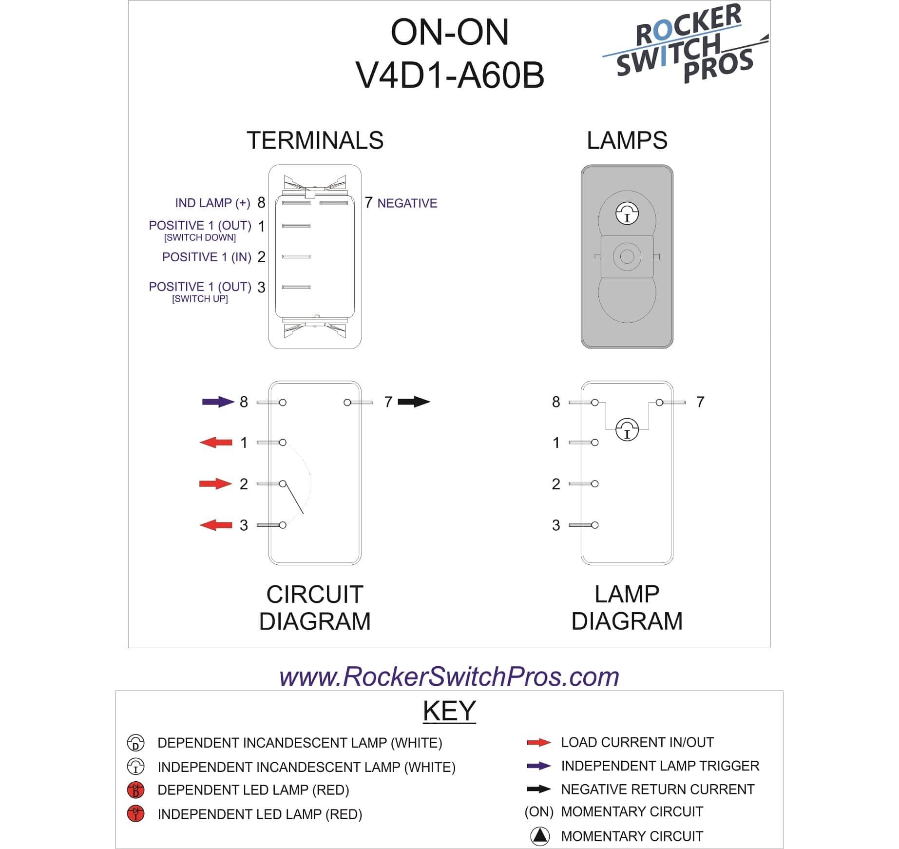 wiring diagram for 3 way rocker switch free download wiring diagram rh xwiaw us Carling Technologies Rocker Switch Wiring Diagram Four Position Toggle Switch Wiring Diagram