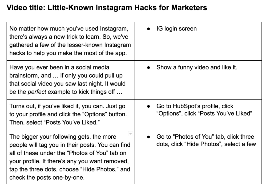 Instagram hacks for marketers