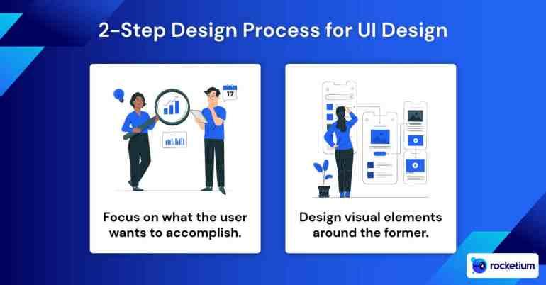 2-Step-Design-Process-for-UI-Design