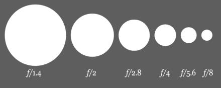 2000px-Aperture_diagram.svg_.png