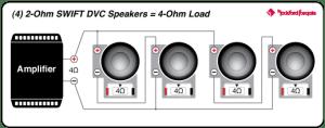 500 Watt 2Channel Amplifier | Rockford Fosgate