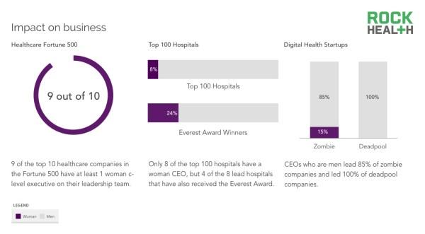 the fortune 500s 10 biggest healthcare companies fortune - 1024×566