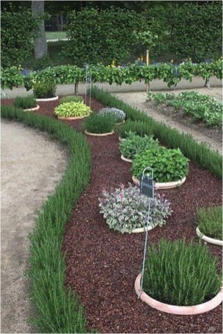 Backyard ideas on a budget for garden 13