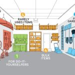 Best Garage Organization and Storage Hacks Ideas 77