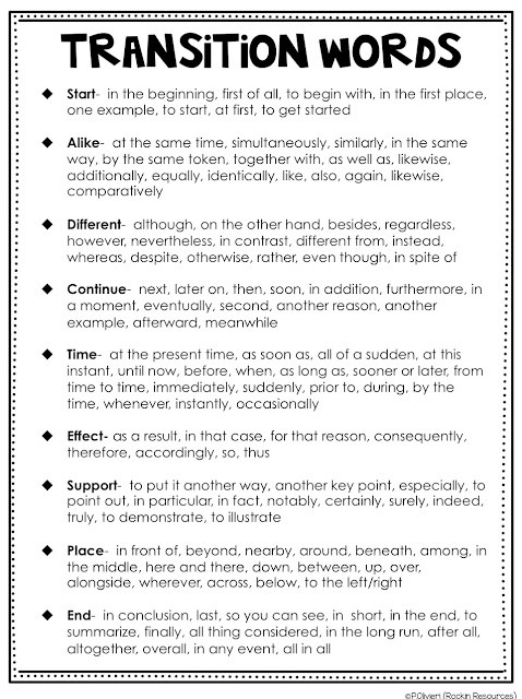 a list of transition words