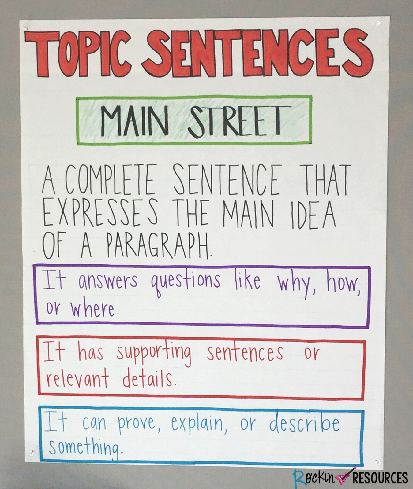 Topic Sentences Anchor Chart 2