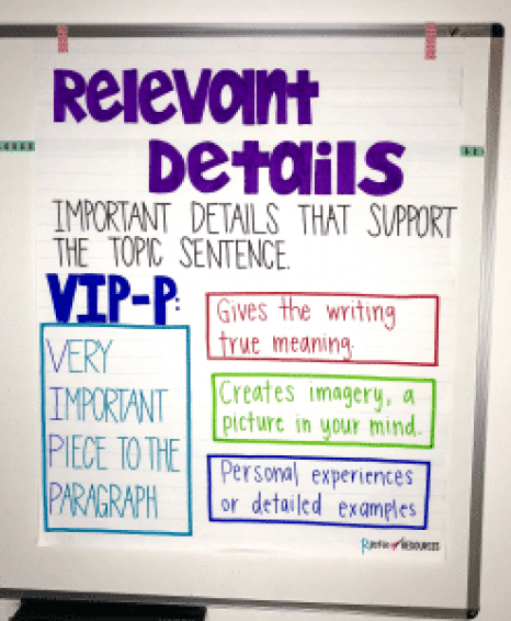 Writing Mini Lesson #6- Relevant Details | Rockin Resources