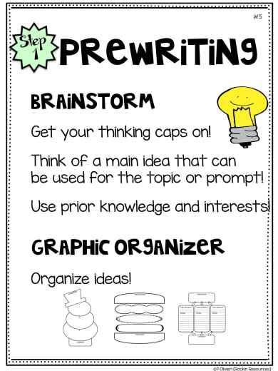 narrative essay prewriting Stuck writing a narrative essay  writing narrative is in the prewriting stage how to write an narrative  of narrative essays in writing your narrative.