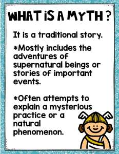 What is a myth? Anchor Chart