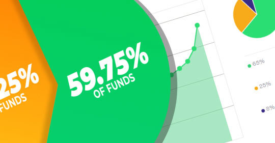 Someone did a Deeper Dive into Kickstarter's Referral Metrics