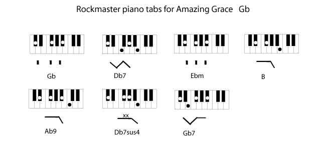 Amazing Grace Gb With Hayley Westenra Rockmaster Songbook