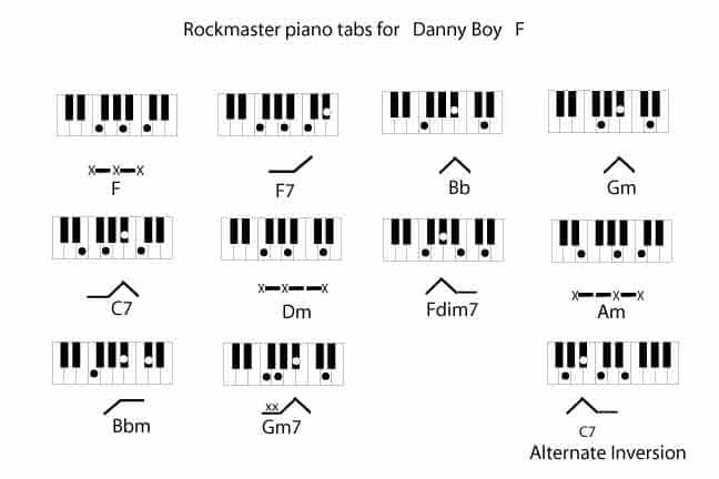 Danny Boy F Rockmaster Songbook