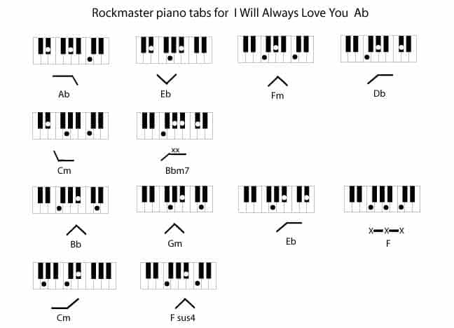 I Will Always Love You Ab - Rockmaster Songbook