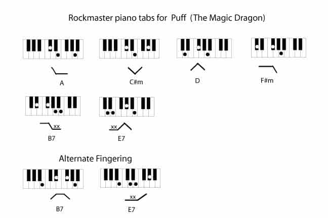 Puff The Magic Dragon With Peter Paul Mary Rockmaster Songbook