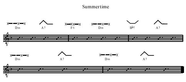 Summertime Dm with Carmen Ruby Floyd - Rockmaster Songbook