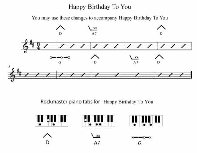 Happy Birthday To You Rockmaster Songbook