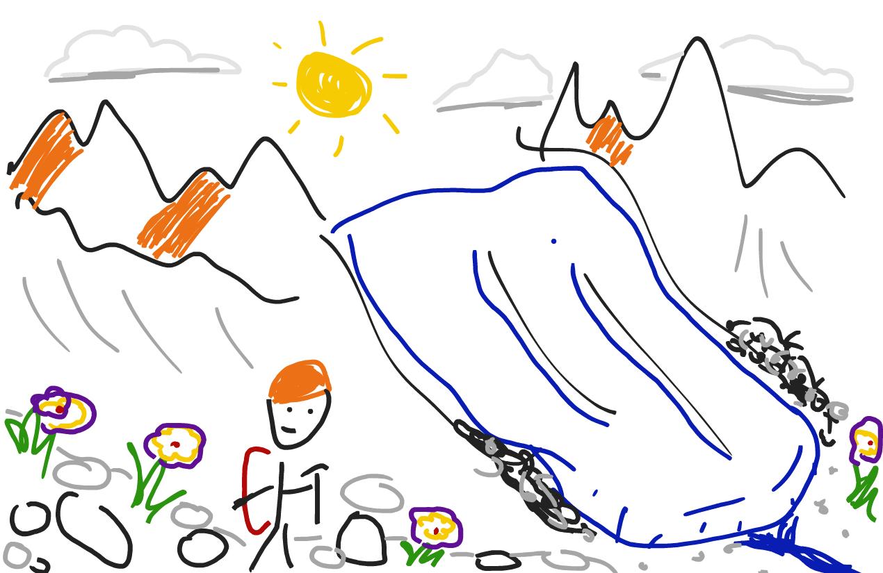 Glacier Basics
