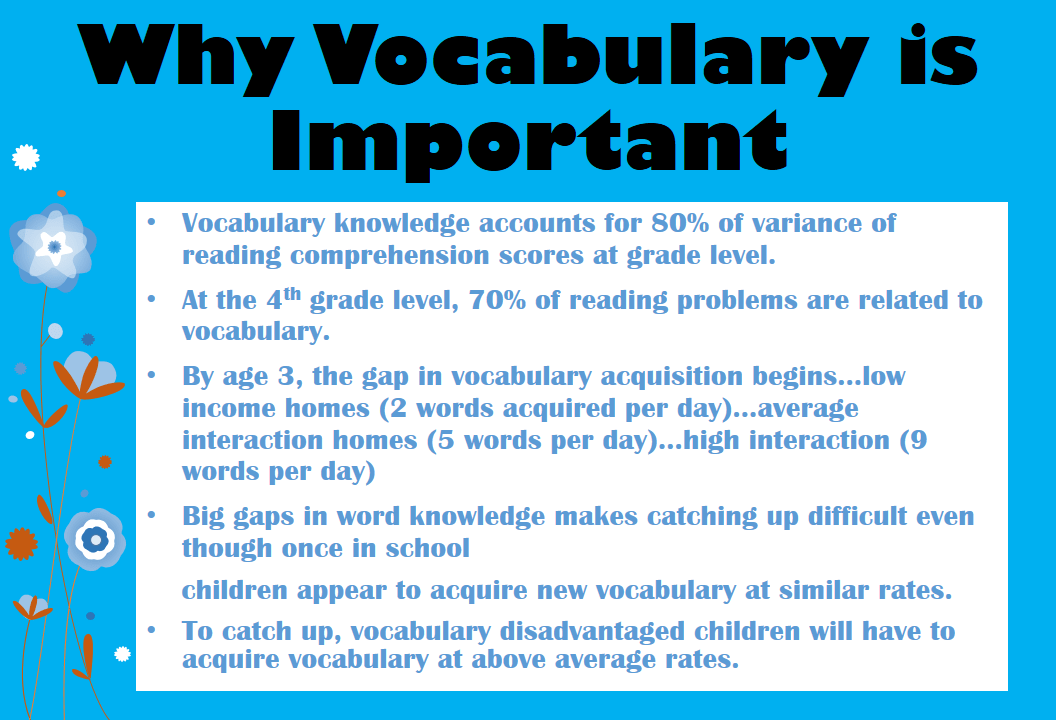 Le Meilleur Vocabulary Instruction What Why How And When Ce Mois Ci
