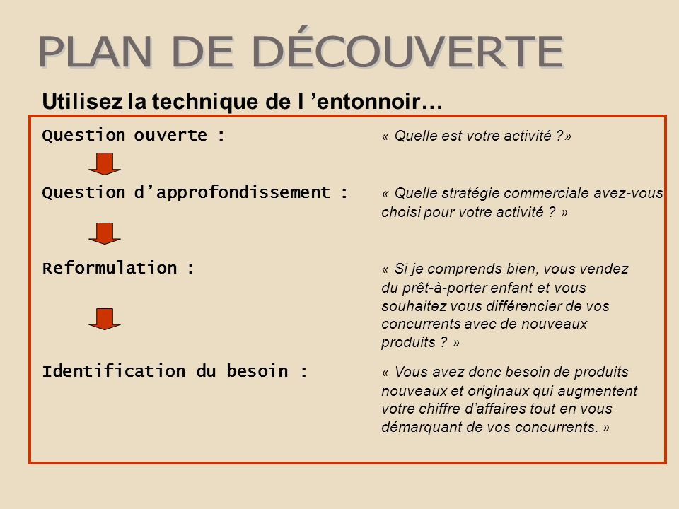 Le Meilleur Coefficient 4 – 40 Minutes À L'oral Ppt Video Online Ce Mois Ci