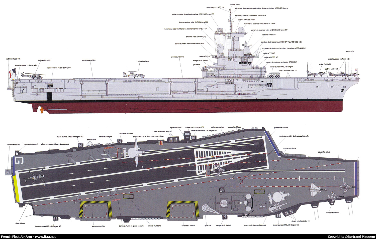 Le Meilleur Top 5 Warships Of The World » Technology Vista Ce Mois Ci