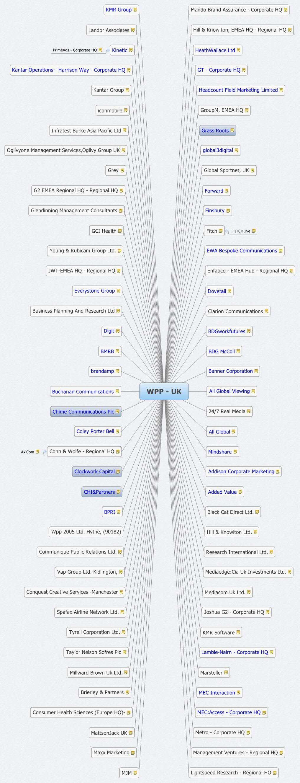 Le Meilleur Wpp Uk Xmind Mind Mapping Software Ce Mois Ci