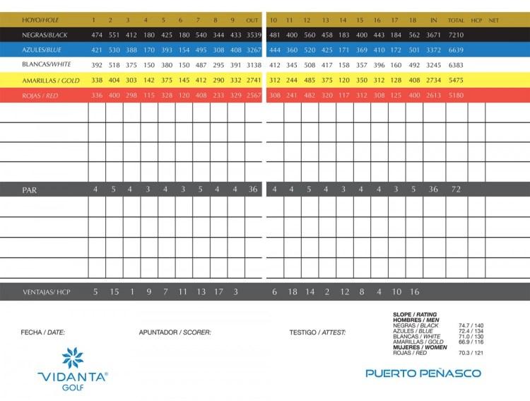 SCORE-CARD-Vidanta-Golf-1200x907 Vidanta Golf Puerto Peñasco