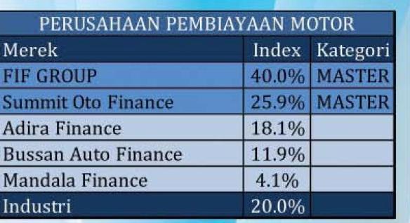bb finance