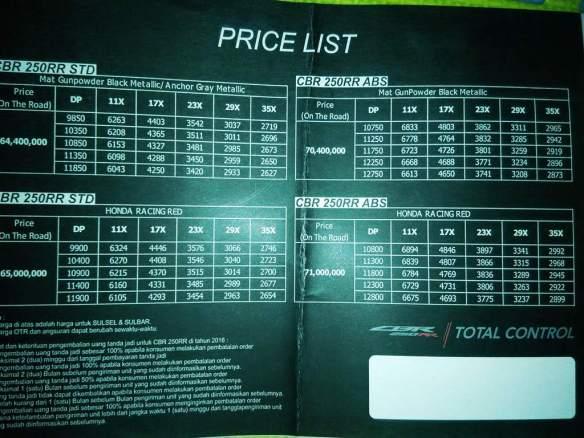 pricelist-cbr250rr