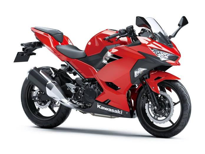 ninja 250 s merah