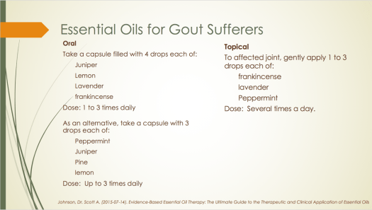 Essential Oil Therapies for Gout Sufferers