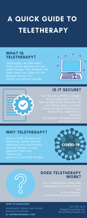 Teletherapy, video therapy, EMDR therapy, Denver, Colorado.